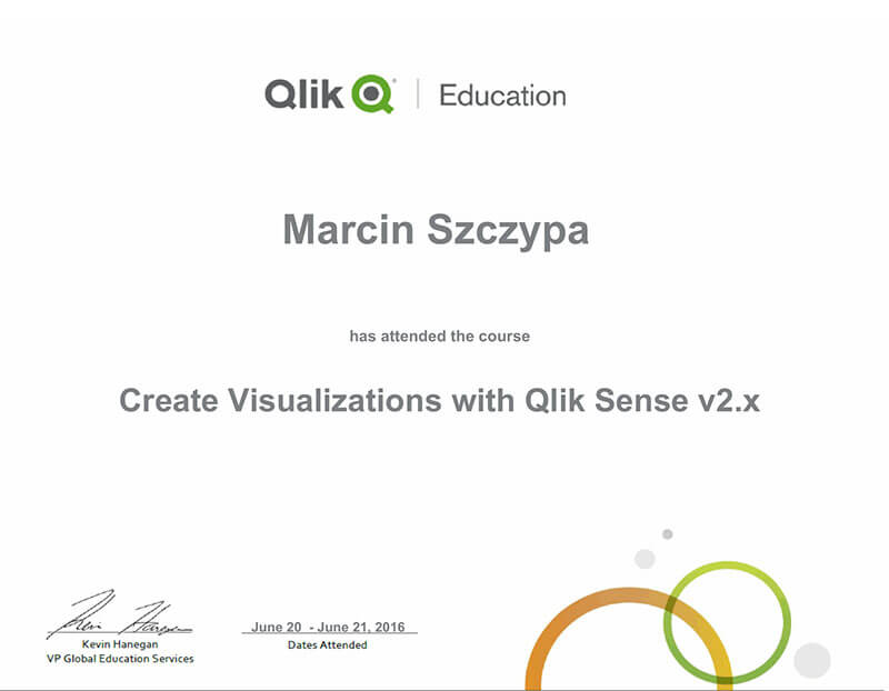 Certyfikat create visualizations with Qlink
